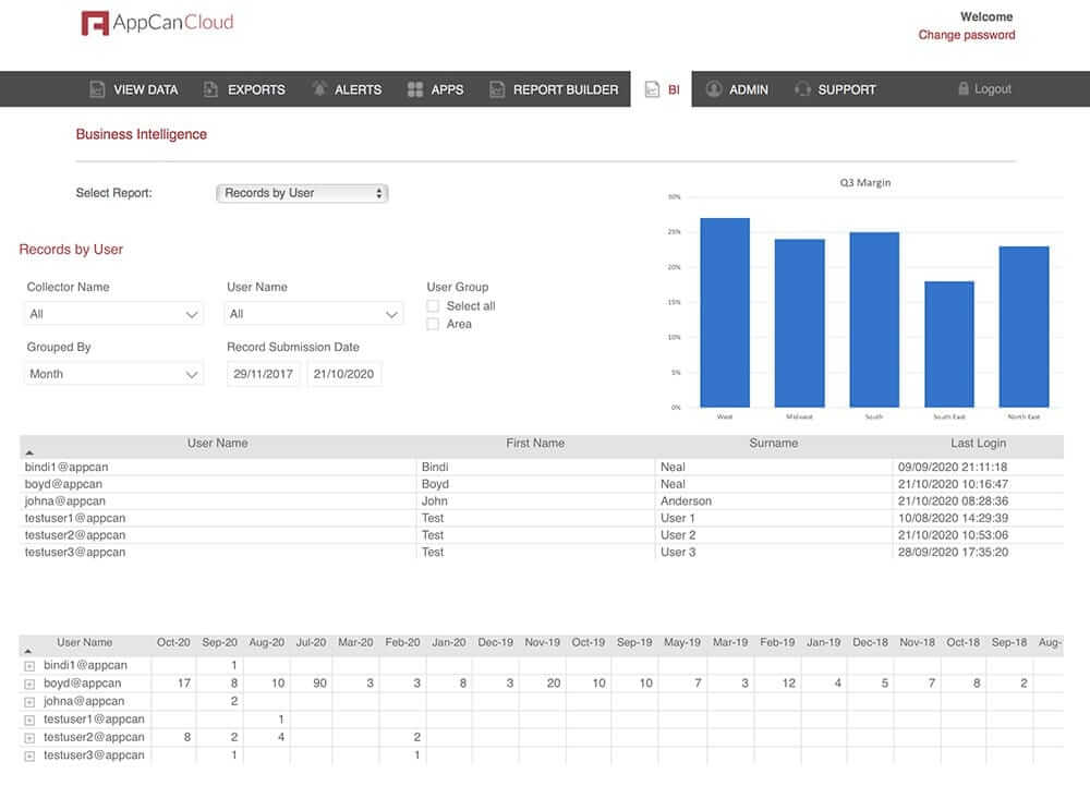 Appcan FILE STORE and ANALYSE YOUR DATA